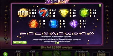 paytables slot