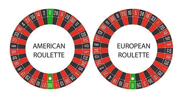 amerikaans vd europees roulette